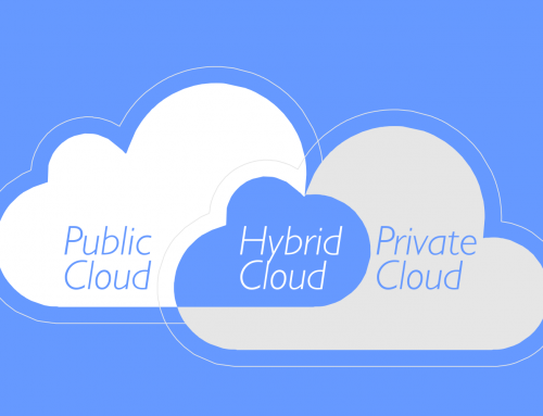 Public, Private, or Hybrid Cloud?  Which is Best for Your Business?